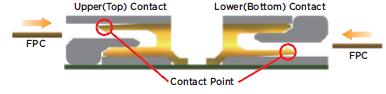 1分钟了解fpc连接器抽屉式的上下接触结构和组成「轩业」