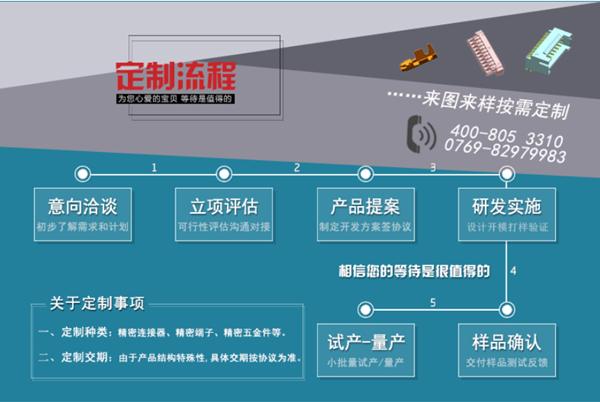 电子连接器排针排母厂家