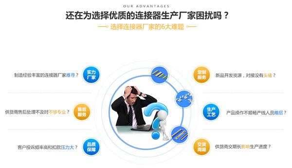 上海连接器生产厂家