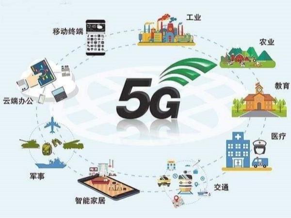 5G的实现,连接器不仅需要安全可靠还需要传输速率高 「轩业」