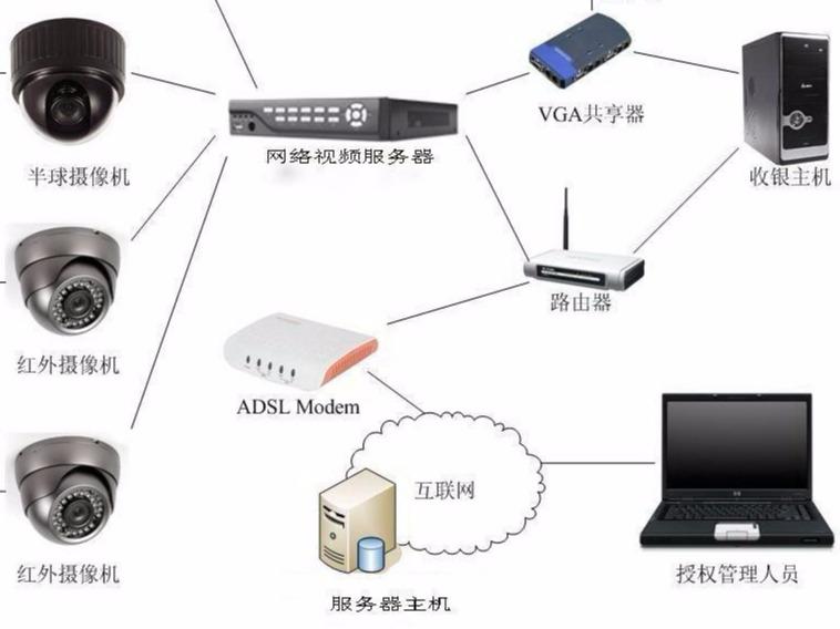 连接器的应用领域有哪些?如何分类的?